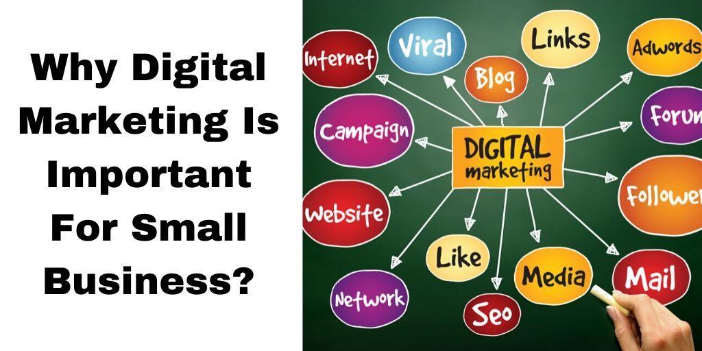 Digital Marketing Is Important