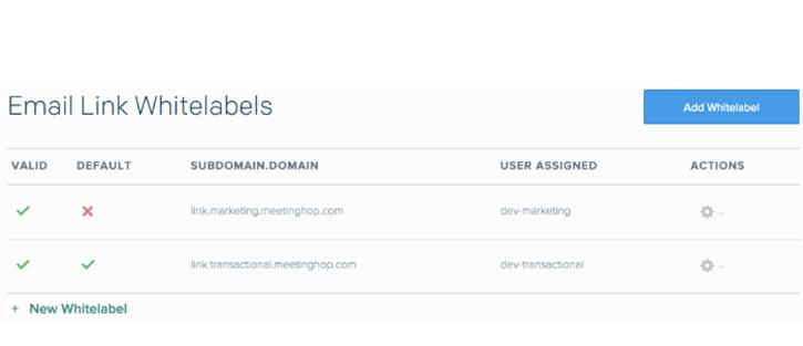 Whitelabel Email Links step3