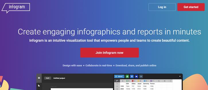 Infogram - best infographic tools