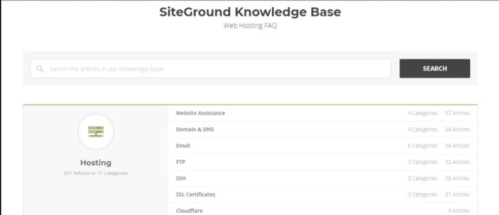 SiteGround Knowledge Base